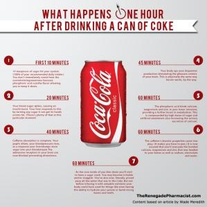 coke-infographic-620