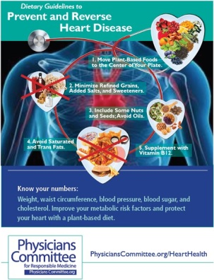 prevent-and-reverse-heart-disease.jpg