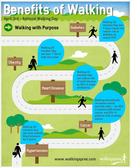 move-infograph-benefits-of-walking-thumbnail.jpg