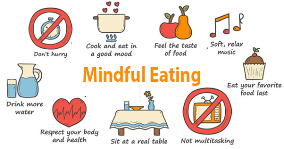 mindful-eating.jpg.png