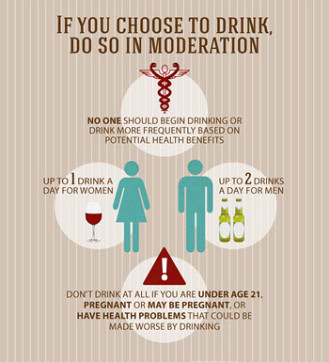 infographic-moderate-drinking-350px.jpg