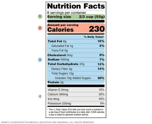 nutrition-label-2016-8col.ashx.jpeg