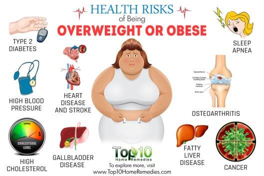 health-risks-overweight.jpg