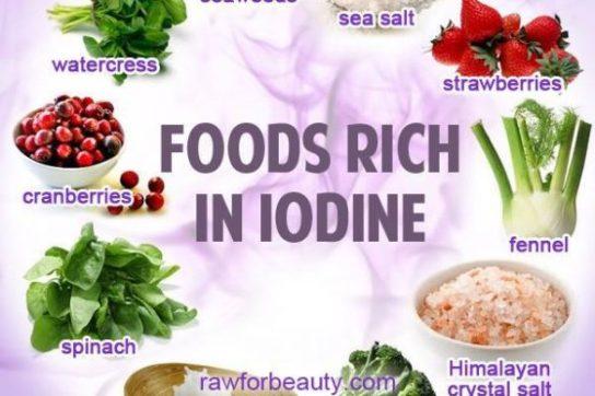 iodine-585x390.jpg